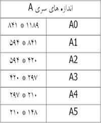 اندازه های سری A
