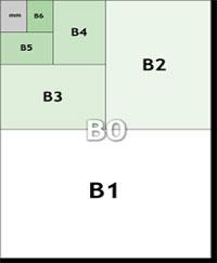 ابعاد سری B